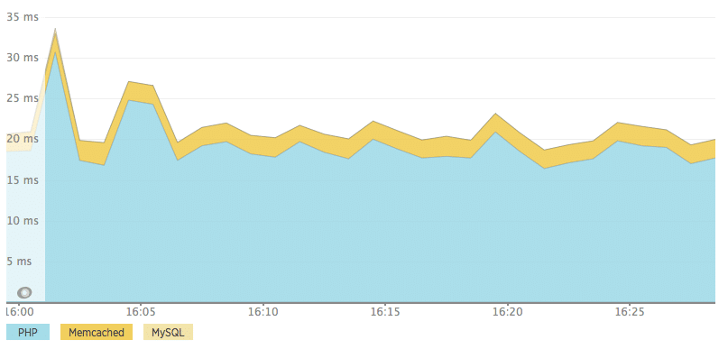 root360_monitoring