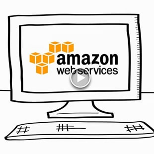 Root360 Aws Ebusiness Web Day Blueprints Ecommerce Workloads 310