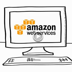 root360-aws-ebusiness-web-day-blueprints-ecommerce-workloads-quadratisch
